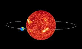 Earths orbital revolution
