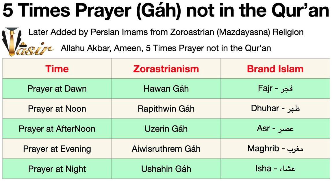 On origin of five daily prayers Tom Holland vs Jonathan Brown